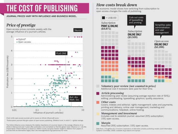 cost_of_publishing2