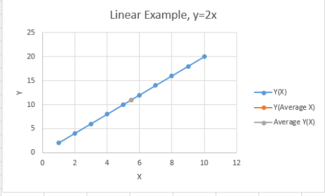 linearexample